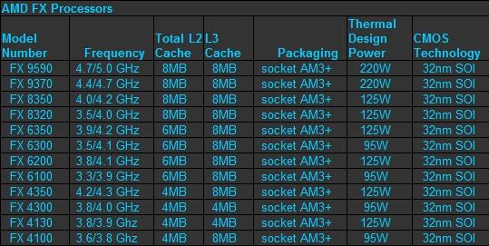 AMD FX DESKTOP