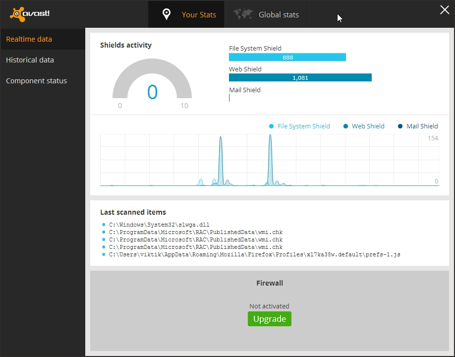Avast Free Antivirus 2014 (v9) – Review | Cyber Raiden