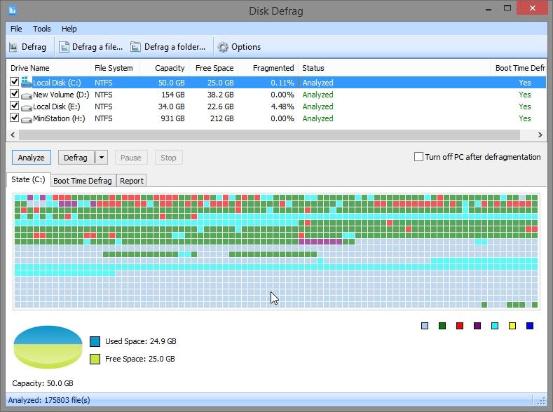 Glary Utilities 5 Pro Review Key Code Cyber Raiden