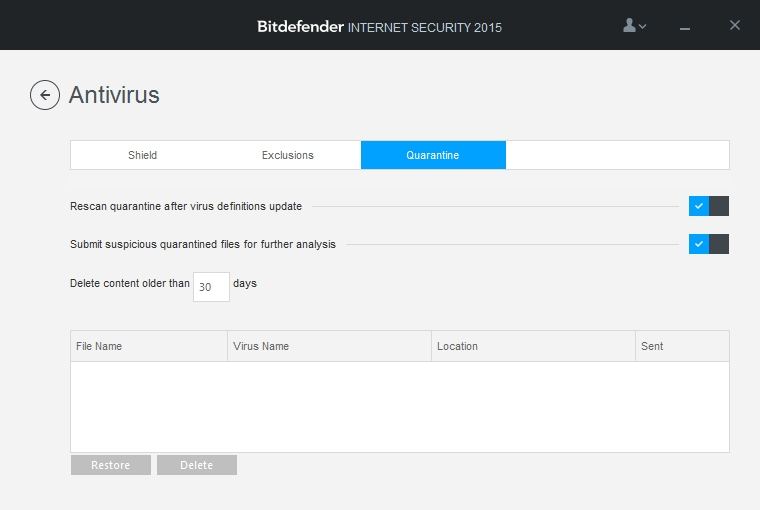 BITDEFENDER INTERNET SECURITY 2015 SETTINGS ANTIVIRUS_10-04-2015_22-53-57
