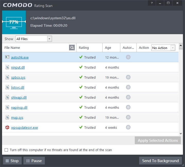 COMODO FIREWALL 8.2 FILE RATING SCAN_07-04-2015_14-41-41